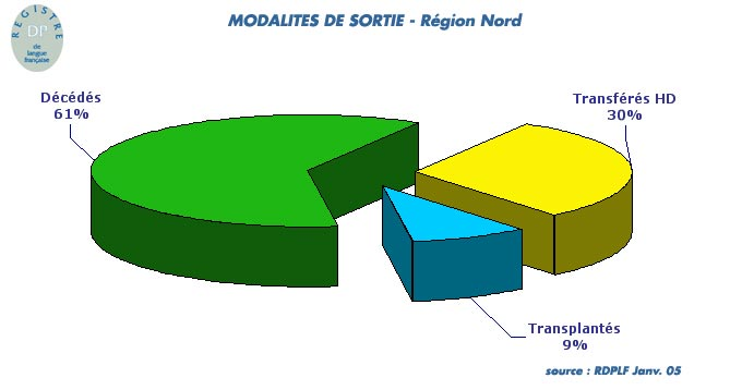 cause_sortie_nord04